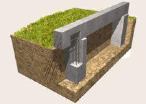 Монолитный свайный фундамент, технология строительства фундамента, полезные советы