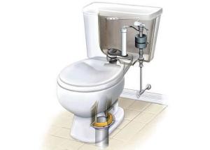 Tiriskan tangki untuk unit toilet dan perbaikan: kemungkinan malfungsi, perbaikan oleh tangan sendiri.