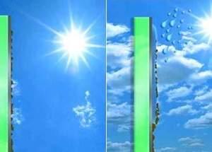 Samočisteće staklo. Stakleni paket uključuje staklo za čišćenje samo u kombinaciji sa staklom koji štedi energiju. Princip samočišćenja stakla