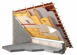 Materijali za izolaciju krova, nego izolirati krov privatne kuće: minvata, polistiren, konoplja, slame