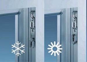 Mode hiver des fenêtres en plastique: réglage des ferrures de fenêtres. Ajustement de PVC de fenêtre.