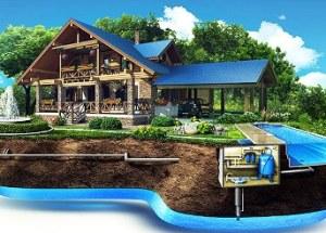 Начини на водоснабдување: вежбате бунар, копате бунар, градете лична продавница за вода или користете вода од најблиската река (со висококвалитетно чистење). Водоснабдување во куќата со сопствени раце шема.