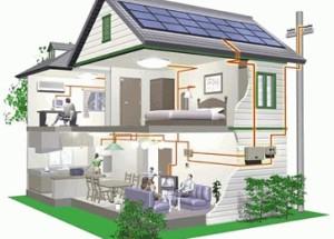Как правильно рассчитать электропроводку загородного дома, пример проекта энергоснабжения загородного дома