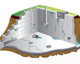 Проникающая гидроизоляция фундамента, виды и способы нанесения, полезные советы