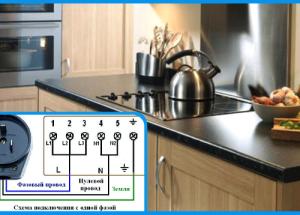 Как заменить газовую плиту на электрическую? Как заменить газовую плиту на электрическую законно?