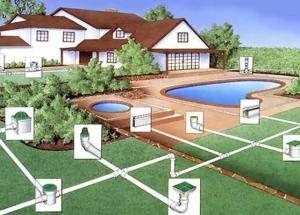 Како да се справи со подземните води во приградската област
