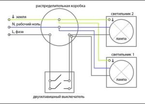Монтаж выключателей, как правильно произвести монтаж выключателей в новой квартире своими руками