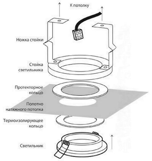 Шема-1-Монтаж-двухуровневый-natjazhnyh-potolkov