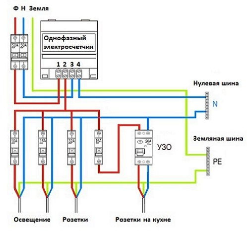 sxema_podklyucheniya_elektroschetchika_connection_circuit_of_the_of_the_met_1
