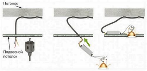 konstrukcija-podvesnogo-potolka-s-podsvetkoy-600x292