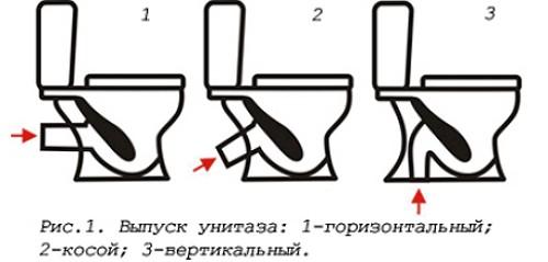 vipusk_unitaza