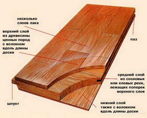 1-parketnaya-doska-barlinek-tarket-magnum-v-odesse