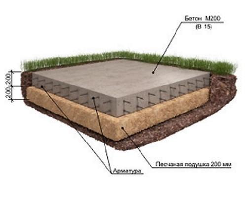 Melkozaglublennye-ploča-temelj