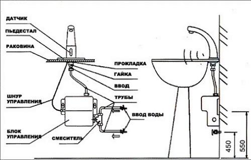 Монтаж корпуса смесителя