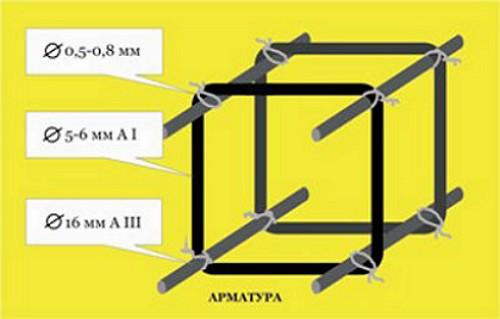 temelj-doma-iz-teploblokov-4