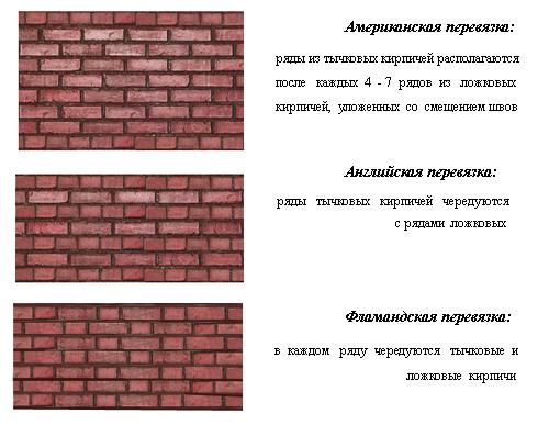 kirpichnaya_kladka-005