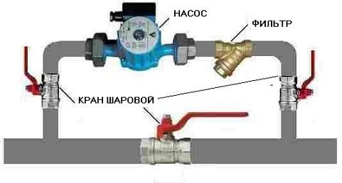 1.Baypas-v-sisteme-otopleniya (1)