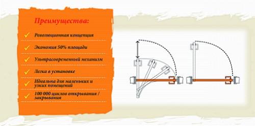 ГОСТ Р 1221432009 VI Требования к размещению элементов