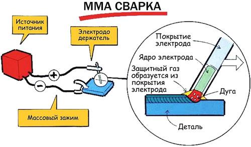 mma(2)_enl