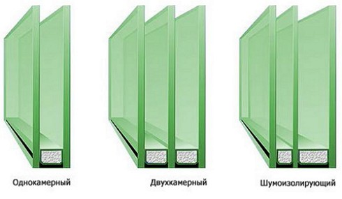 raznie_steklopaketi_dlya_okon