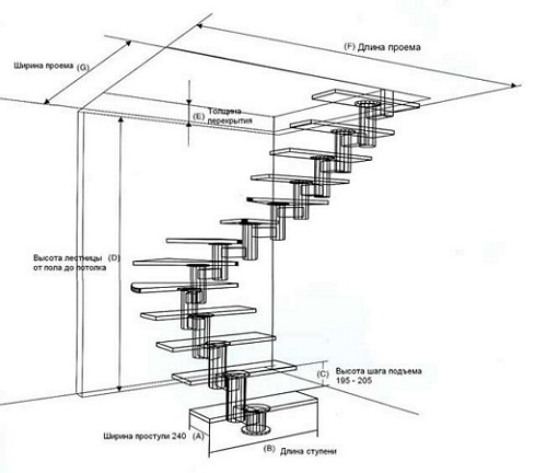 Чертёж винтовой лестницы своими руками фото 724