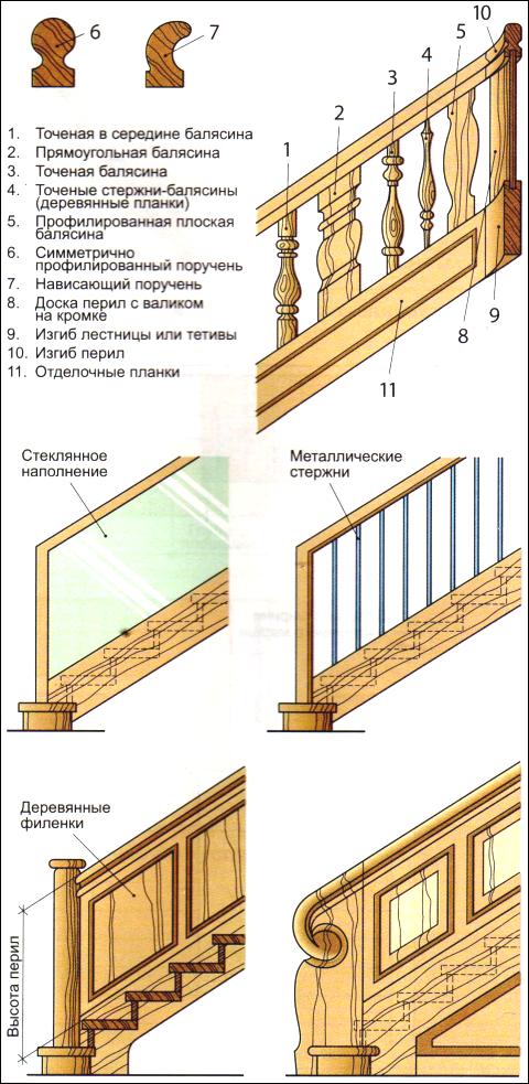 Как сделать перила для лестницы своими руками из дерева чертежи