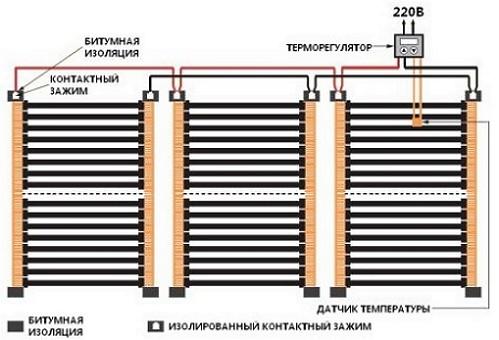 ik-teplotex-шема