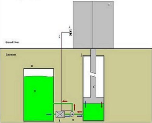 hydraulic_lift