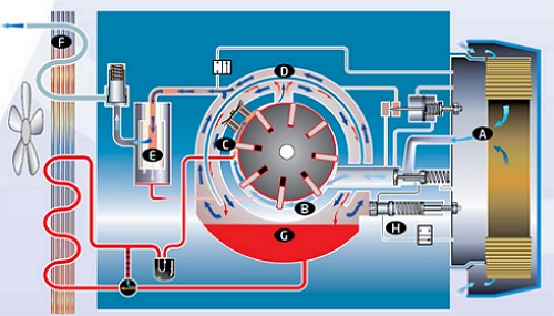rotorni-kompresor
