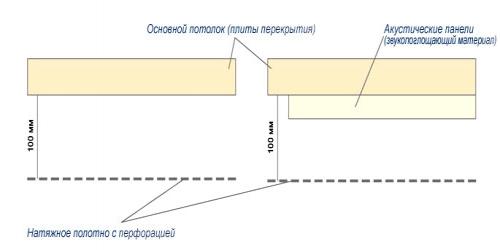 shumoizoljaciya_potolka777