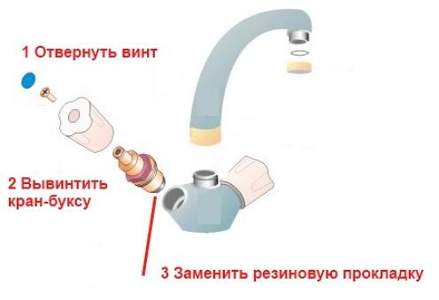конструкция-смесителя