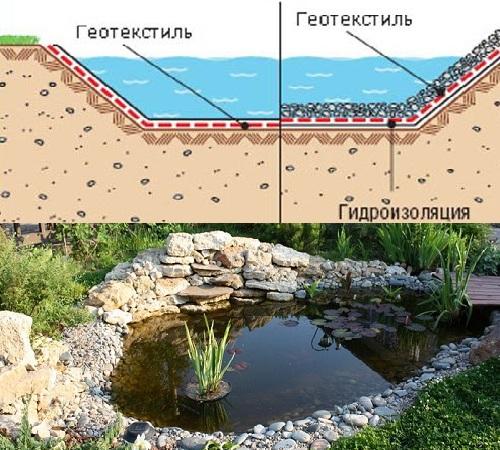 Сфера применения ландшафтного дизайна
