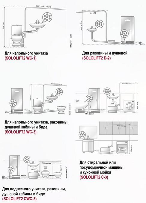 kanalizazionnaya_nasosnaya_ustanovka_sololift2_wc-1_dlya_napolnogo_unitaza_add