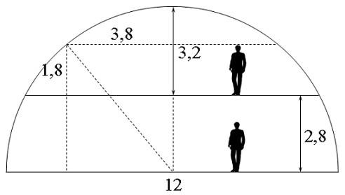 geokupol_sizes