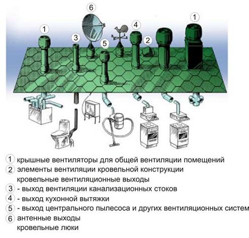 prohodki-krovly_1