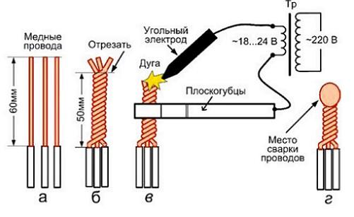 soedinenie-jelektroprovodov
