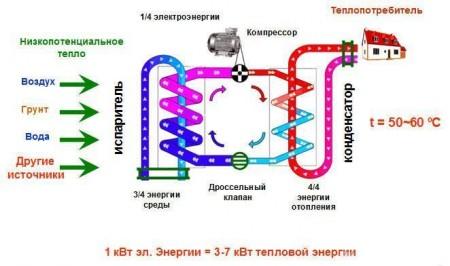 geotermalnoje_otoplenyje5