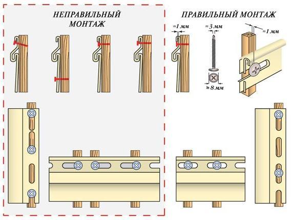 Zagrijavanje zidova i sporedni kolosjek sporednog kolosijeka s vlastitim rukama Fotografija Ispunjavanje sporednog kolosijeka s vašim rukama