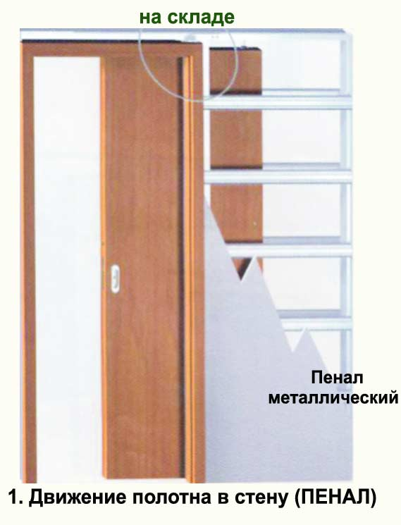 Раздвижная дверь в пенале своими руками
