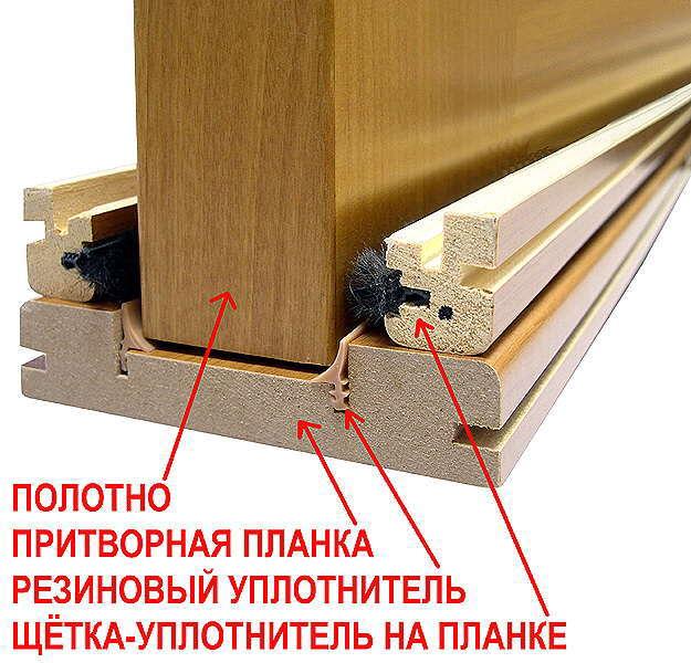 Как сделать доборы на раздвижную дверь