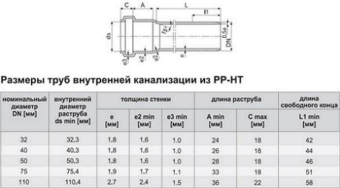 trubi_dlya_kanalizacii2