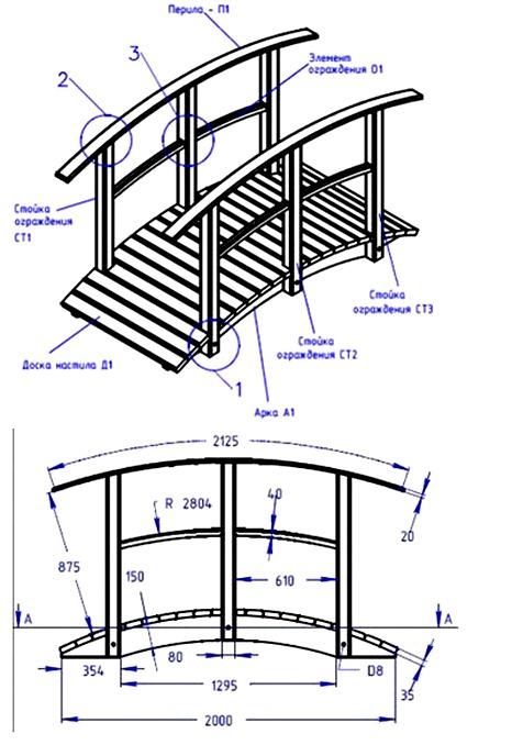 Как сделать мостик на даче своими руками