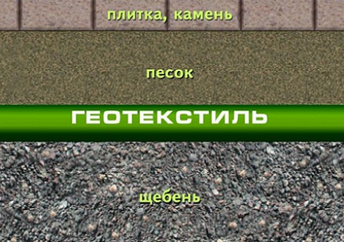 dorozhky_is_naturalnogo_kamnya5555