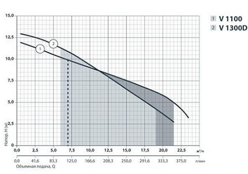 drenažinis-nasos-sprutas-v-1100! Didelis (2)