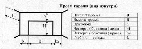 izgotovlenie-garazhnyx-vorot_1