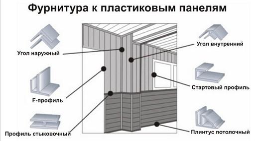 plastikovye_paneli_furnitura_2 (1)