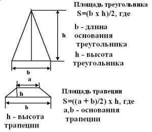 formula-300x262