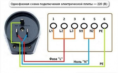 подключение электроплиты 220 в