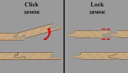 MDF Shredder Lock