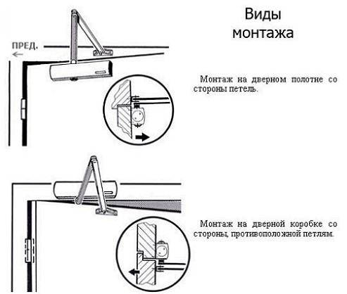 kak-ustanovit-dovodchik-na-dver-21